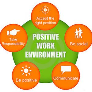 Creating a Positive Work Environment