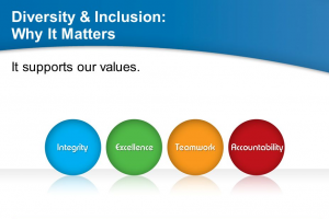 Why does Diversity & Inclusion Matter